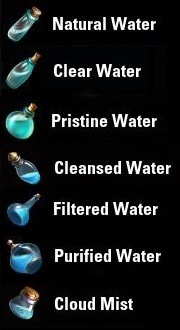 Solvent-List